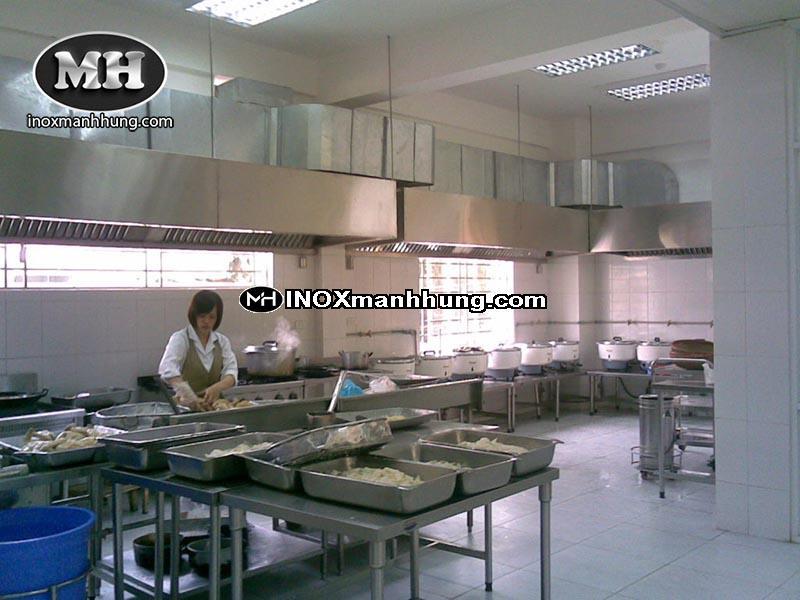 Bếp inox công nghiệp, Thiết bị bếp inox nhà hàng khách sạn